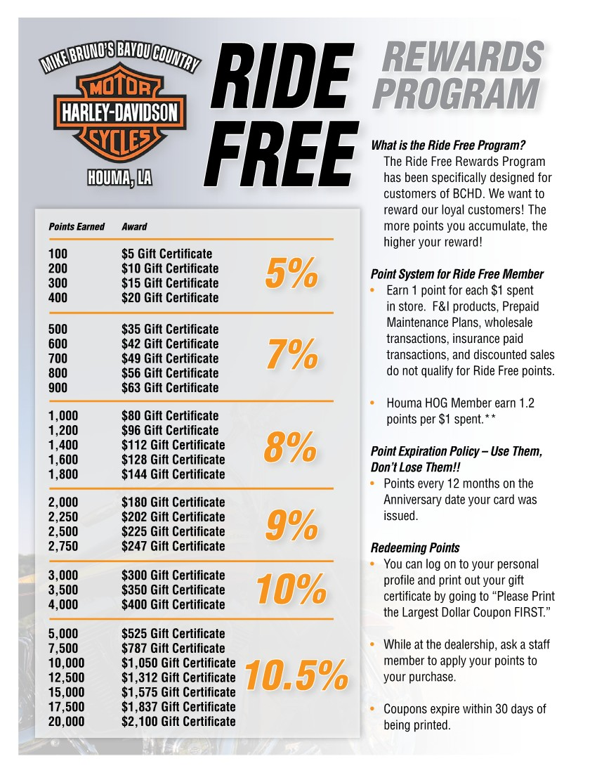 Ride Free Rewards Program at Mike Bruno's Bayou Country Harley-Davidson