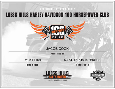 100 Horsepower Club at Loess Hills Harley-Davidson
