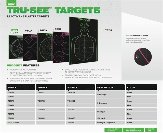 2021 TRUGLO Target at Harsh Outdoors, Eaton, CO 80615