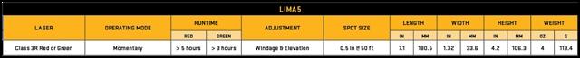 2019 Sig Sauer Optics LIMA320 Laser Grip Module - Green at Harsh Outdoors, Eaton, CO 80615