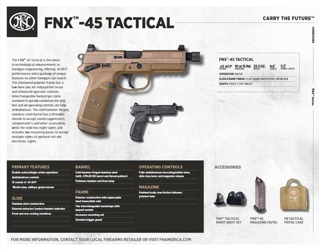 2020 FN FNX-45 at Harsh Outdoors, Eaton, CO 80615