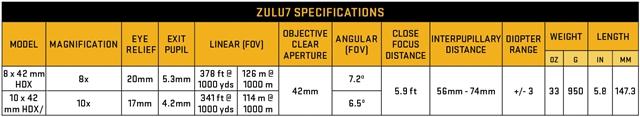 2019 Sig Sauer Optics ZULU7 Binocular 10x42 mm HDX at Harsh Outdoors, Eaton, CO 80615
