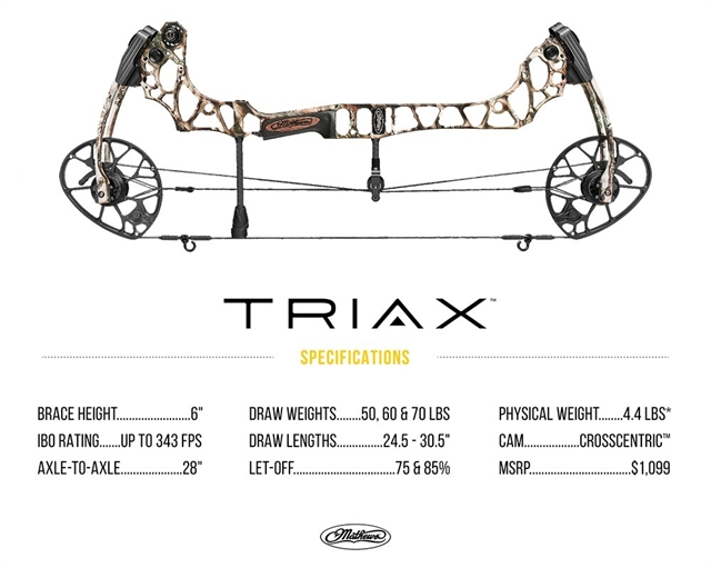 2020 Mathews Compound Bow at Harsh Outdoors, Eaton, CO 80615